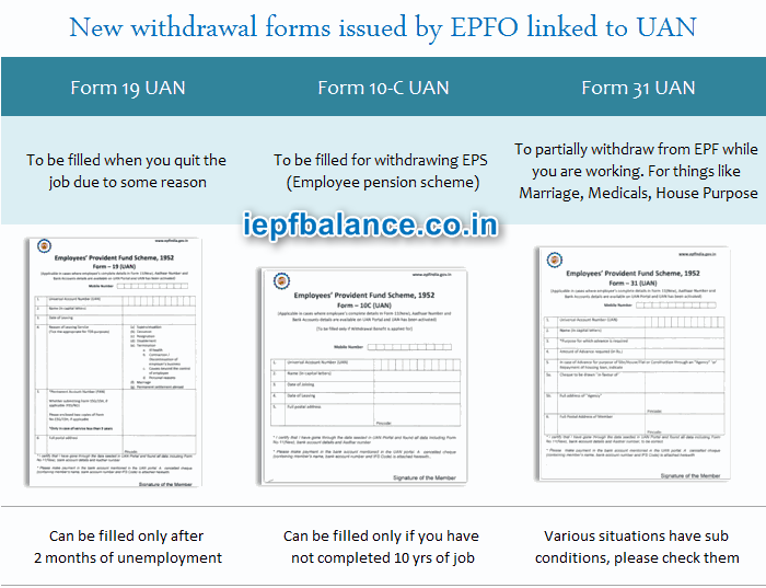 Download PF Withdrawal Form